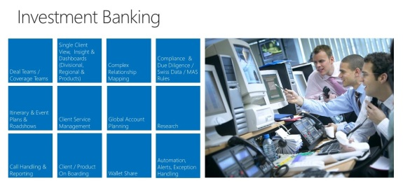 CRM Investment Banking