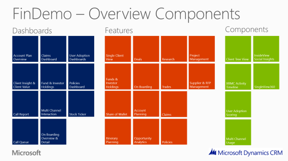 OverviewComponents