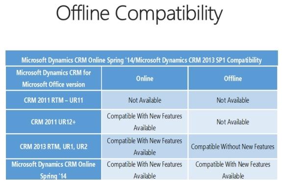 Outlook_Server_Compatability_offline