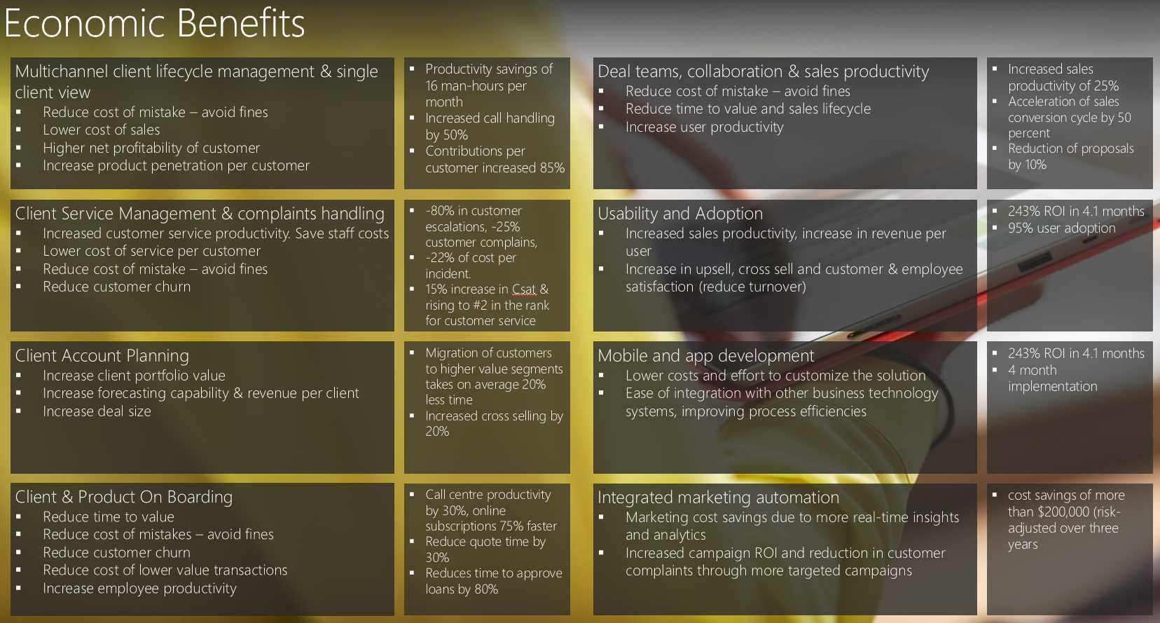 Business value and economic benefits with Microsoft Dynamics