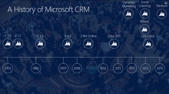 A brief history of Microsoft CRM
